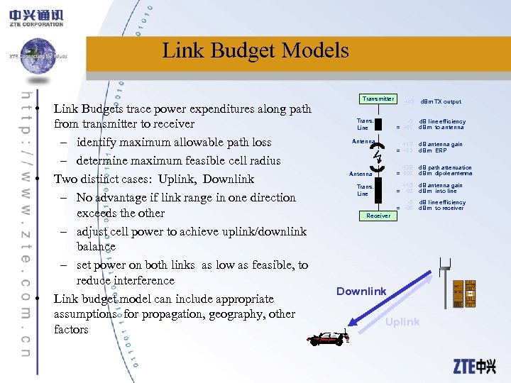 Link Budget Models • • • Link Budgets trace power expenditures along path from