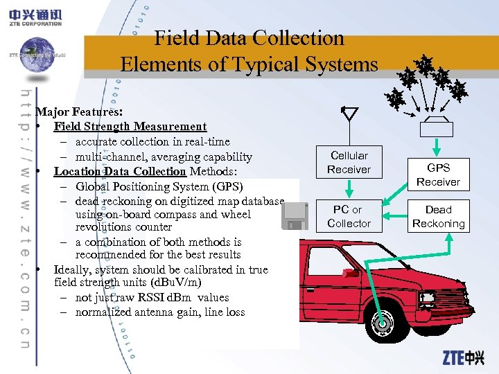 Field Data Collection Elements of Typical Systems Major Features: • Field Strength Measurement –