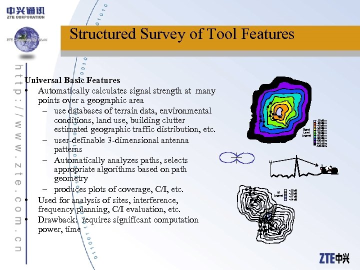 Structured Survey of Tool Features Universal Basic Features • Automatically calculates signal strength at
