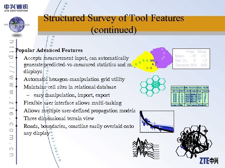 Structured Survey of Tool Features (continued) Popular Advanced Features • Accepts measurement input, can