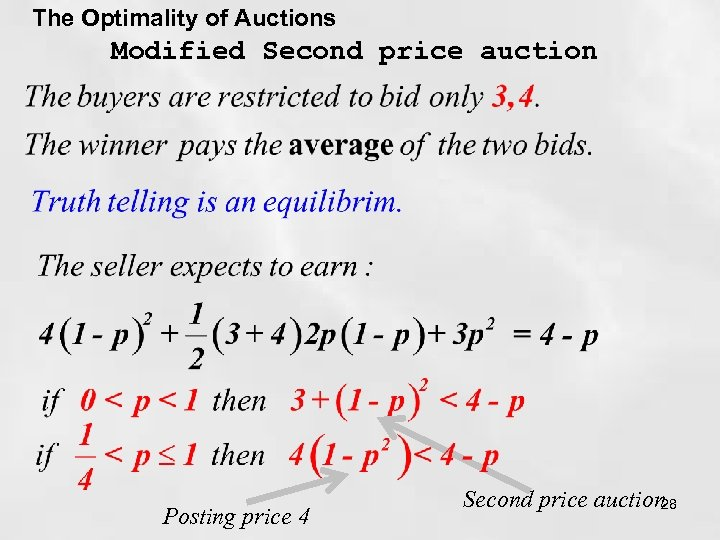The Optimality of Auctions Modified Second price auction Posting price 4 Second price auction