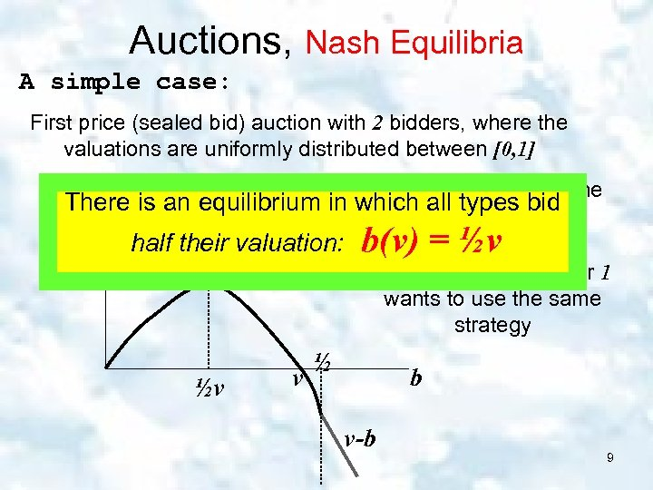 Auctions, Nash Equilibria A simple case: First price (sealed bid) auction with 2 bidders,
