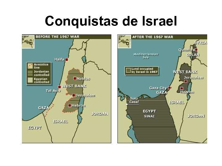 Conquistas de Israel