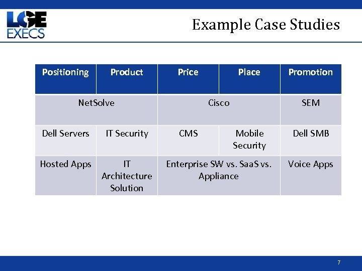 Example Case Studies Positioning Product Price Net. Solve Dell Servers IT Security Hosted Apps
