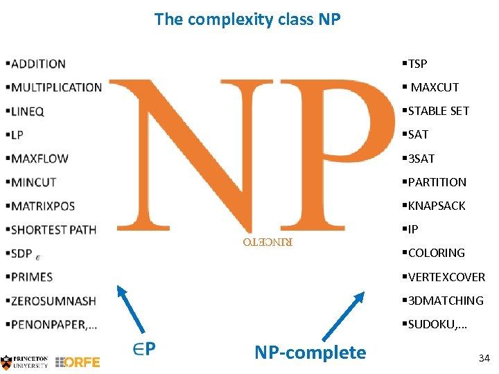 The complexity class NP §TSP § MAXCUT §STABLE SET §SAT § 3 SAT §PARTITION