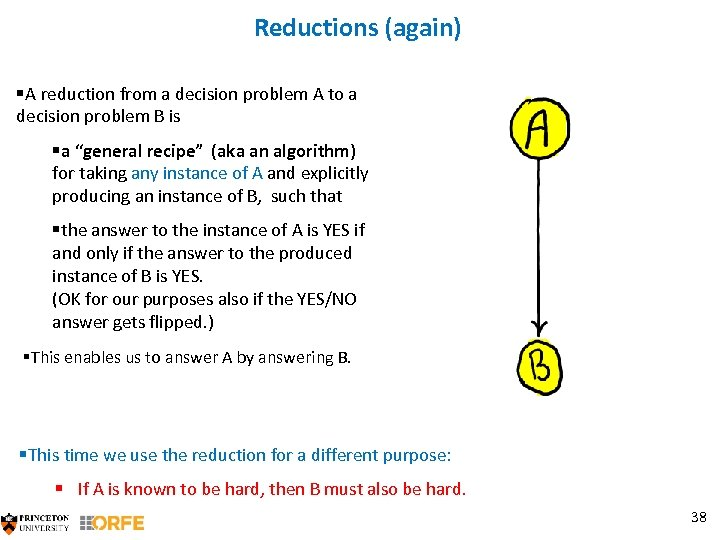 Reductions (again) §A reduction from a decision problem A to a decision problem B