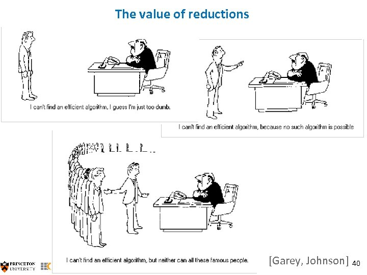 The value of reductions [Garey, Johnson] 40