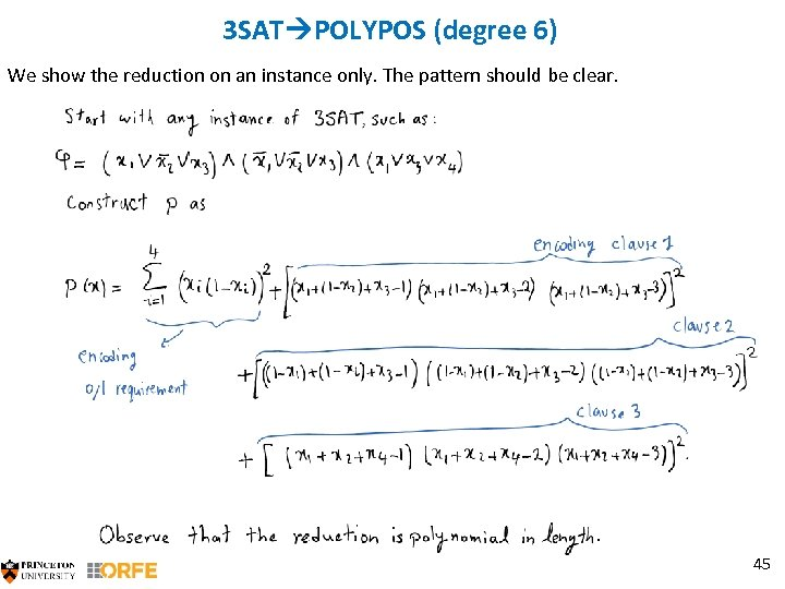 3 SAT POLYPOS (degree 6) We show the reduction on an instance only. The