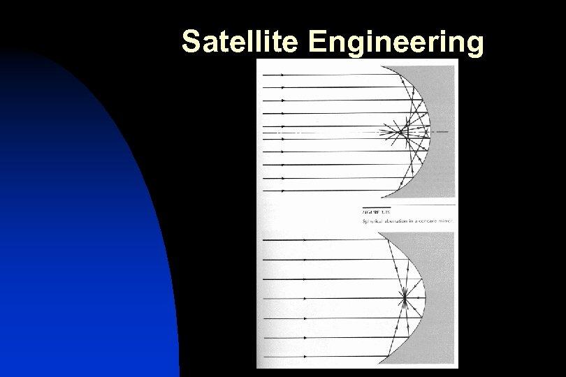 Satellite Engineering