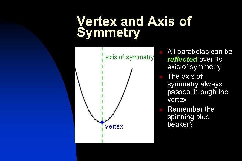 Vertex and Axis of Symmetry n n n All parabolas can be reflected over