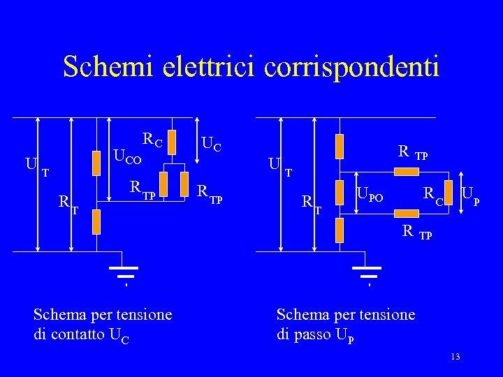 Schemi elettrici corrispondenti UCO UT RT RC R TP UC R TP R UT