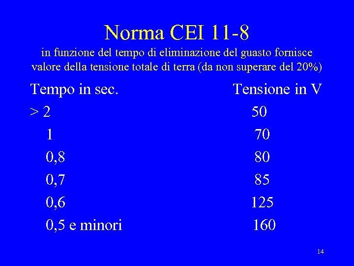 Norma CEI 11 -8 in funzione del tempo di eliminazione del guasto fornisce valore