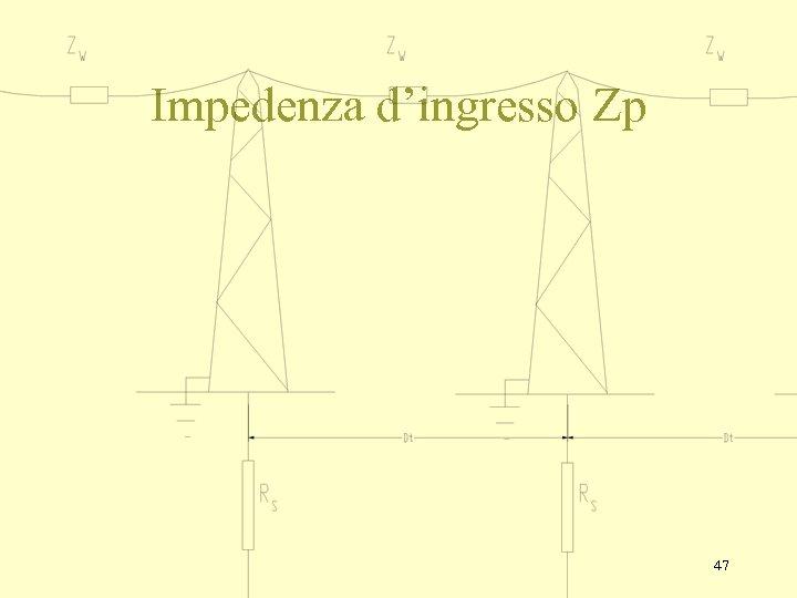 Impedenza d'ingresso Zp 47