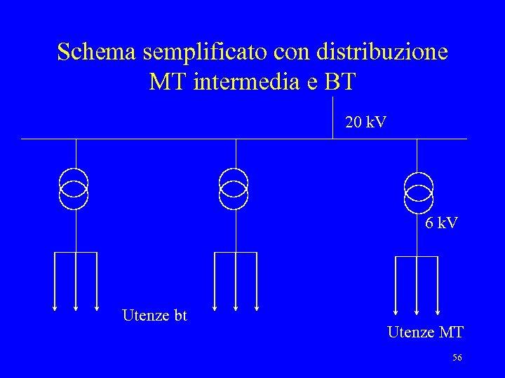 Schema semplificato con distribuzione MT intermedia e BT 20 k. V 6 k. V
