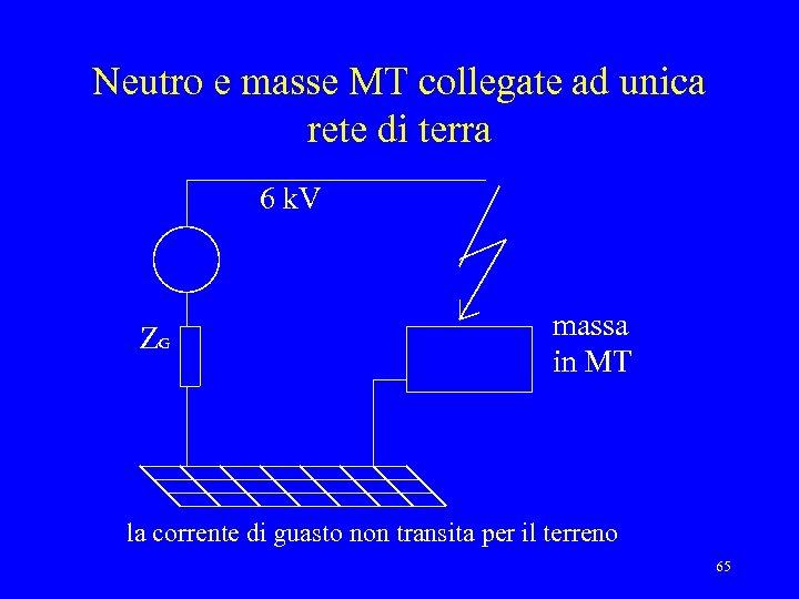 Neutro e masse MT collegate ad unica rete di terra 6 k. V ZG