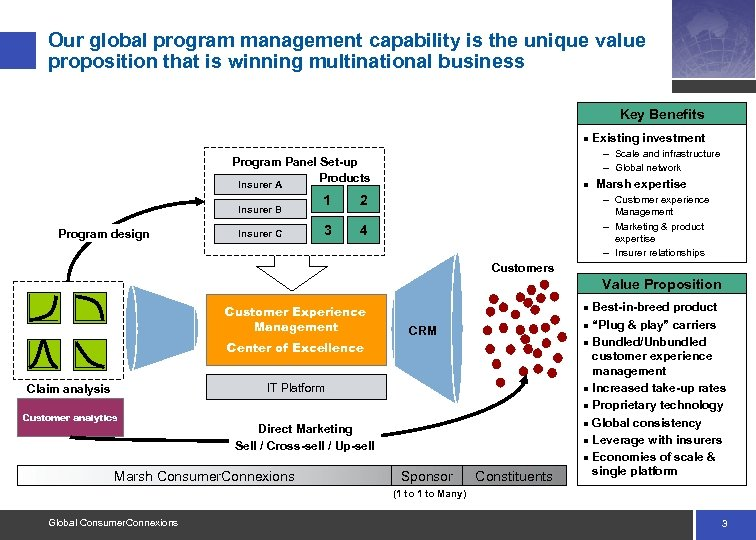 Our global program management capability is the unique value proposition that is winning multinational