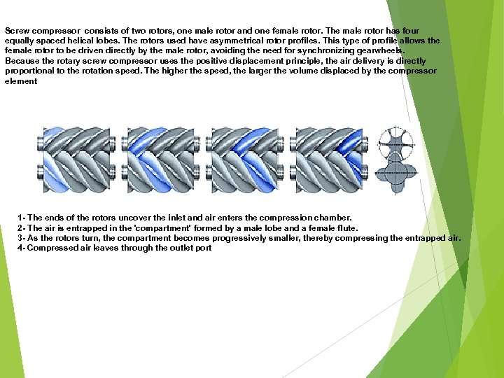 Screw compressor consists of two rotors, one male rotor and one female rotor. The