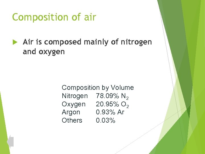 Composition of air Air is composed mainly of nitrogen and oxygen Composition by Volume