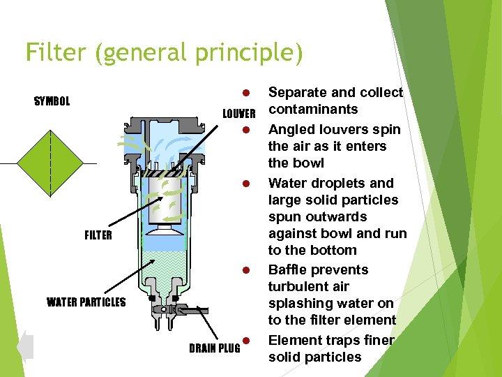Filter (general principle) l SYMBOL LOUVER l l FILTER l WATER PARTICLES DRAIN PLUG
