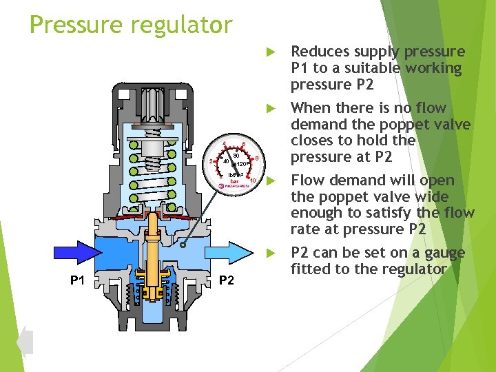 Pressure regulator 2 Flow demand will open the poppet valve wide enough to satisfy
