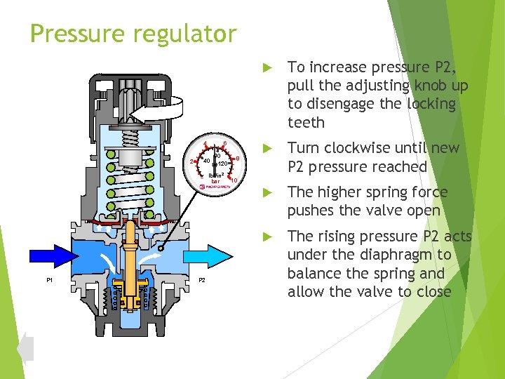 Pressure regulator 80 40 120 lbf/in 2 bar P 1 P 2 8 Turn
