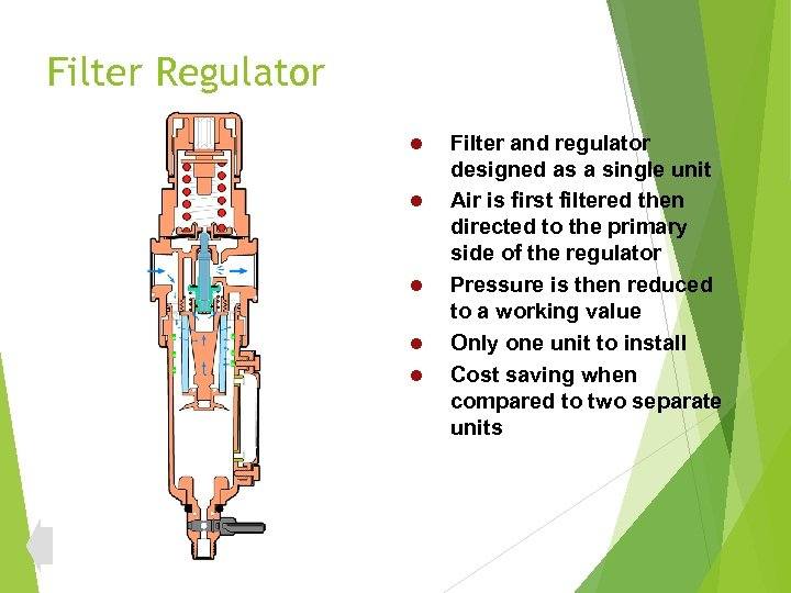 Filter Regulator l l l Filter and regulator designed as a single unit Air