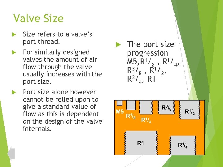Valve Size refers to a valve's port thread. For similarly designed valves the amount