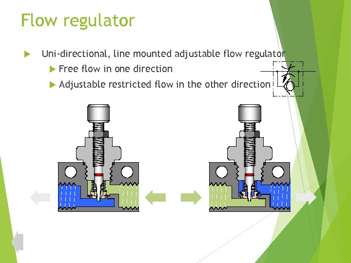 Flow regulator Uni-directional, line mounted adjustable flow regulator Free flow in one direction Adjustable