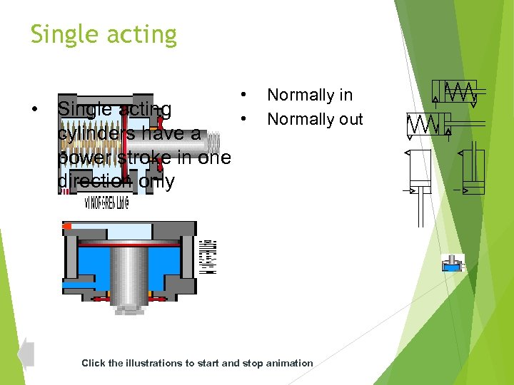 Single acting • Single acting cylinders have a power stroke in one direction only