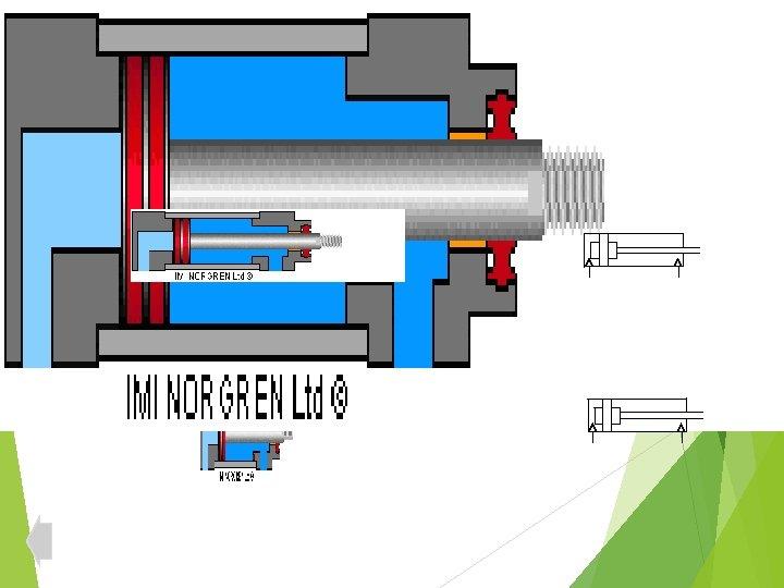 Double acting cylinder Double Acting Cylinder Without Cushion Double Acting Cylinder With Fixed Cusion.