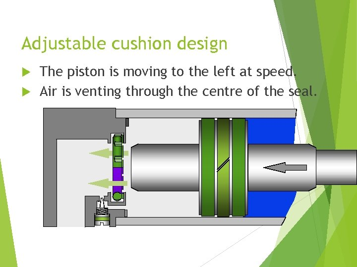 Adjustable cushion design The piston is moving to the left at speed. Air is