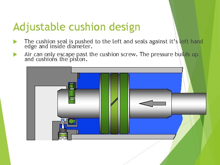 Adjustable cushion design The cushion seal is pushed to the left and seals against