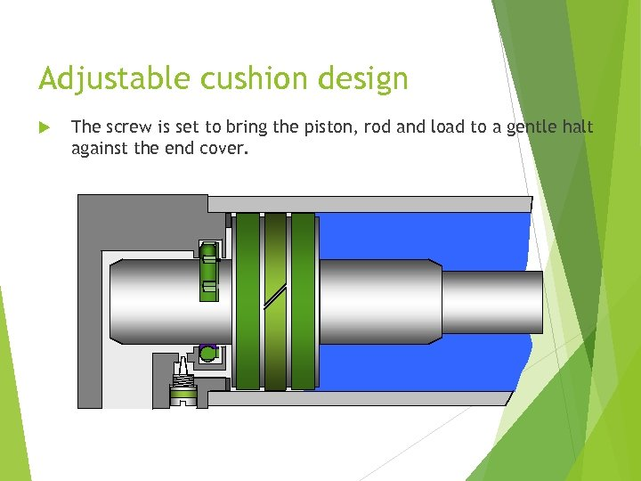 Adjustable cushion design The screw is set to bring the piston, rod and load