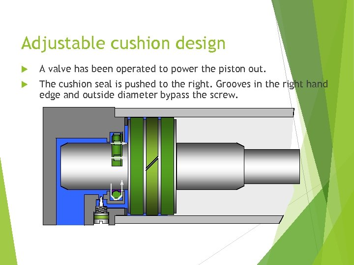 Adjustable cushion design A valve has been operated to power the piston out. The