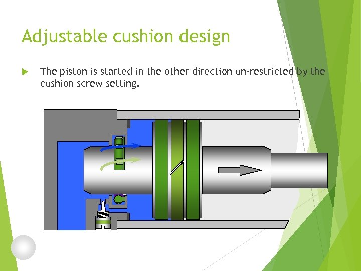 Adjustable cushion design The piston is started in the other direction un-restricted by the