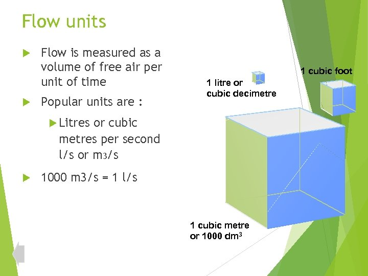 Flow units Flow is measured as a volume of free air per unit of