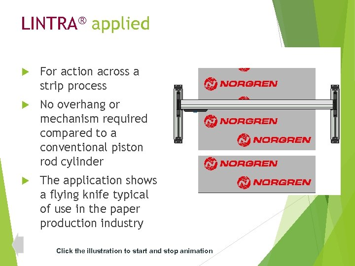 LINTRA® applied For action across a strip process No overhang or mechanism required compared