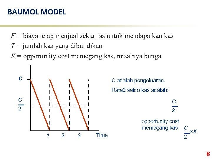 BAUMOL MODEL F = biaya tetap menjual sekuritas untuk mendapatkan kas T = jumlah