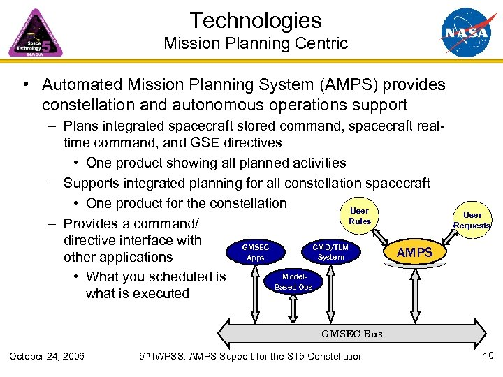 Technologies Mission Planning Centric • Automated Mission Planning System (AMPS) provides constellation and autonomous