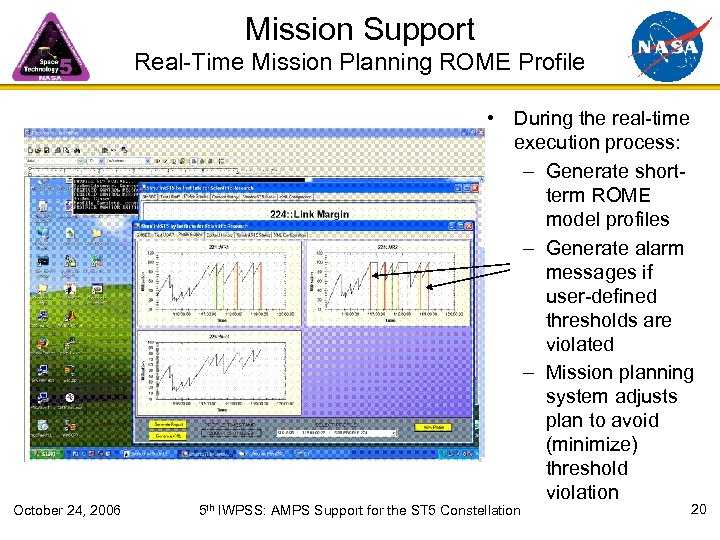 Mission Support Real-Time Mission Planning ROME Profile October 24, 2006 • During the real-time