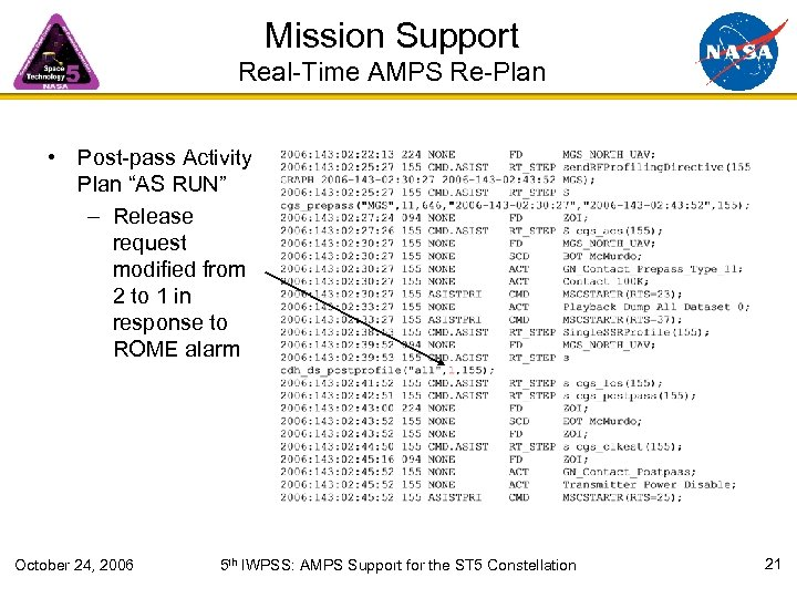 """Mission Support Real-Time AMPS Re-Plan • Post-pass Activity Plan """"AS RUN"""" – Release request"""