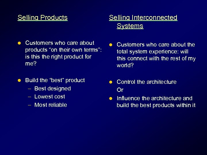 """Selling Products l Customers who care about products """"on their own terms"""": is the"""
