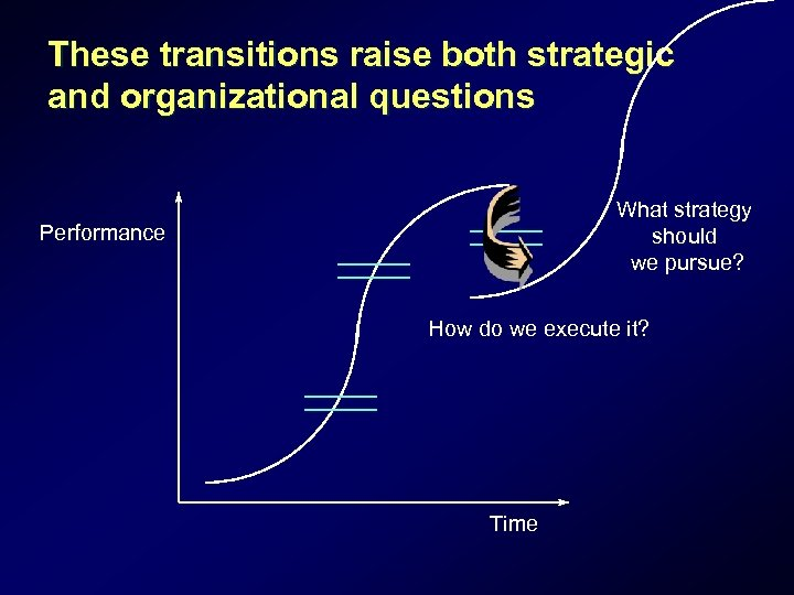 These transitions raise both strategic and organizational questions What strategy should we pursue? Performance