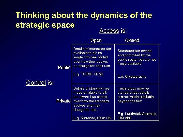 Thinking about the dynamics of the strategic space Access is: Open Public Details of