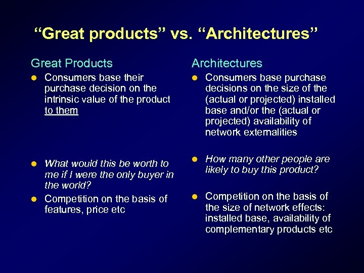 """""""Great products"""" vs. """"Architectures"""" Great Products l Consumers base their purchase decision on the"""