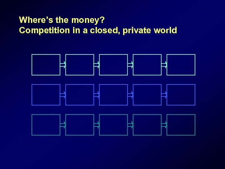 Where's the money? Competition in a closed, private world