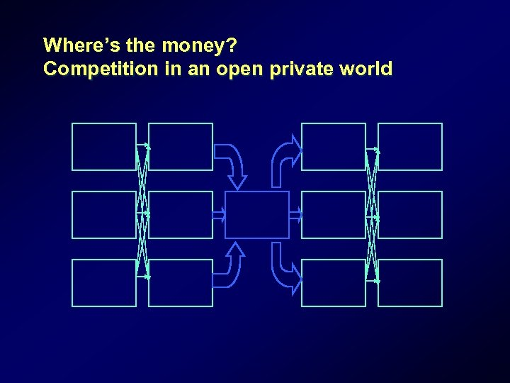 Where's the money? Competition in an open private world