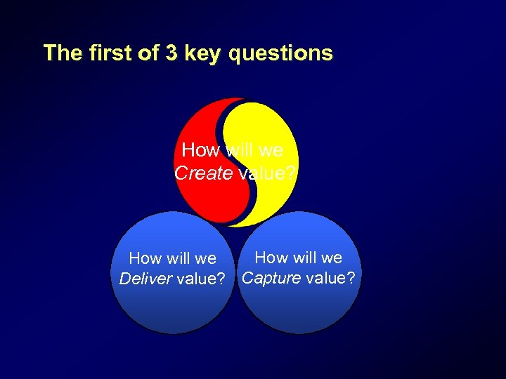 The first of 3 key questions How will we Create value? How will we