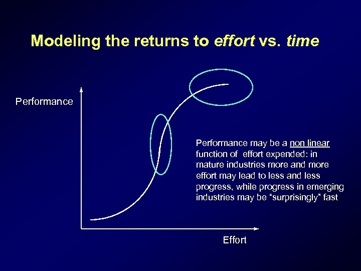 Modeling the returns to effort vs. time Performance may be a non linear function