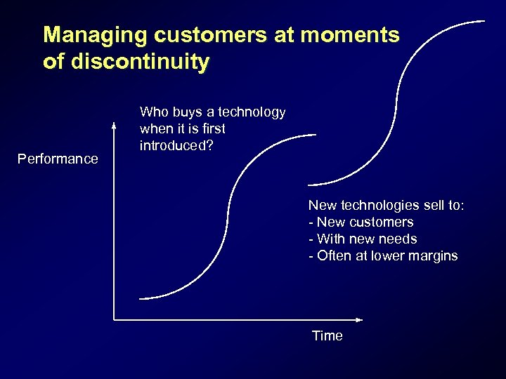 Managing customers at moments of discontinuity Performance Who buys a technology when it is